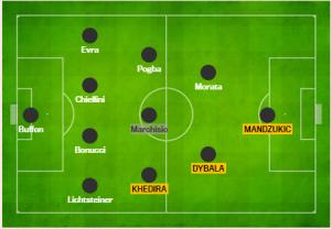"""4-3-2-1 . Modulo """"ad albero di Natale"""" per la Juve?"""